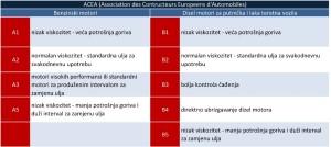 ulje_tabele-2